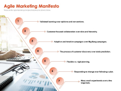 Implementing Agile Marketing In Your Organization Agile Marketing Manifesto Ppt Inspiration Tips PDF