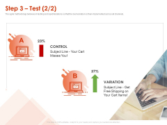Implementing Agile Marketing In Your Organization Step 3 Test Control Ppt Icon Clipart Images PDF