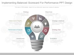 Implementing Balanced Scorecard For Performance Ppt Design