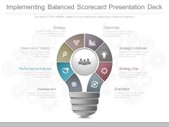 Implementing Balanced Scorecard Presentation Deck