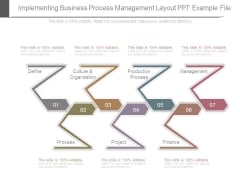 Implementing Business Process Management Layout Ppt Example File