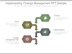 Implementing Change Management Ppt Sample