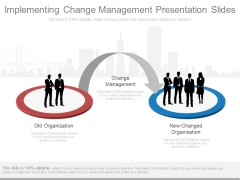 Implementing Change Management Presentation Slides