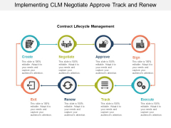 Implementing Clm Negotiate Approve Track And Renew Ppt PowerPoint Presentation Infographics Objects