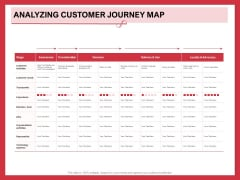 Implementing Compelling Marketing Channel Analyzing Customer Journey Map Mockup PDF
