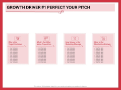 Implementing Compelling Marketing Channel Growth Driver 1 Perfect Your Pitch Ppt PowerPoint Presentation Outline Display PDF
