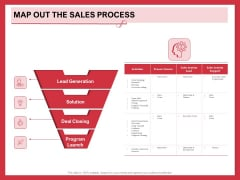 Implementing Compelling Marketing Channel Map Out The Sales Process Ppt PowerPoint Presentation Styles Clipart PDF