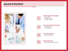 Implementing Compelling Marketing Channel Sales Strategy Ppt PowerPoint Presentation Outline Tips PDF