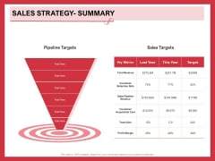 Implementing Compelling Marketing Channel Sales Strategy Summary Ppt PowerPoint Presentation Summary Microsoft PDF