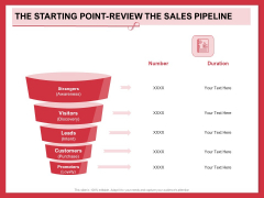 Implementing Compelling Marketing Channel The Starting Point Review The Sales Pipeline Microsoft PDF