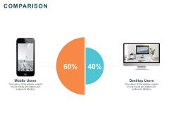 Implementing Digital Asset Management Comparison Ppt Model Graphic Images PDF