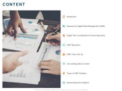 Implementing Digital Asset Management Content Ppt Professional Styles PDF