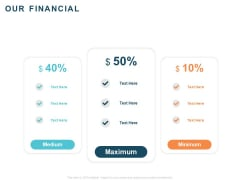 Implementing Digital Asset Management Our Financial Ppt Infographics Samples PDF