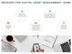 Implementing Digital Asset Management Reasons For Digital Asset Management Dam Ppt Summary Rules PDF