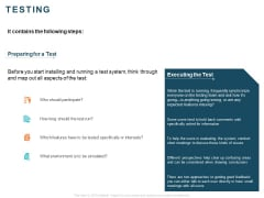 Implementing Digital Asset Management Testing Ppt Infographic Template Rules PDF
