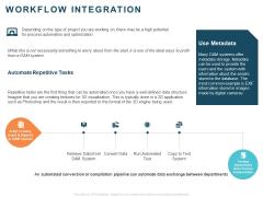 Implementing Digital Asset Management Workflow Integration Ppt Gallery Outline PDF
