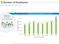 Implementing Human Resources HR Best Practices Strategy 3 Number Of Employees Ppt Slides Objects PDF