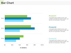 Implementing Human Resources HR Best Practices Strategy Bar Chart Ppt Inspiration Examples PDF