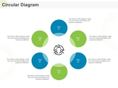 Implementing Human Resources HR Best Practices Strategy Circular Diagram Ppt File Icon PDF