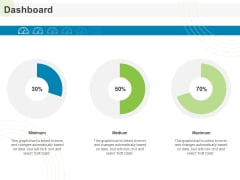 Implementing Human Resources HR Best Practices Strategy Dashboard Ppt Show Styles PDF