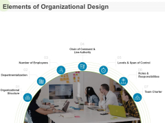 Implementing Human Resources HR Best Practices Strategy Elements Of Organizational Design Information PDF