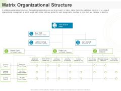 Implementing Human Resources HR Best Practices Strategy Matrix Organizational Structure Portrait PDF