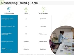 Implementing Human Resources HR Best Practices Strategy Onboarding Training Team Ppt Portfolio Elements PDF