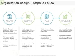 Implementing Human Resources HR Best Practices Strategy Organization Design Steps To Follow Ppt Icon Skills PDF