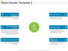 Implementing Human Resources HR Best Practices Strategy Team Charter Involved Ppt Inspiration Picture PDF