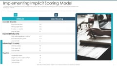 Implementing Implicit Scoring Model Themes PDF