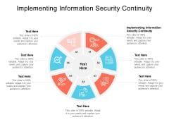 Implementing Information Security Continuity Ppt PowerPoint Presentation Gallery Files Cpb