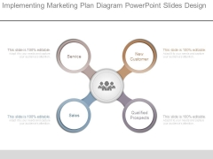 Implementing Marketing Plan Diagram Powerpoint Slides Design