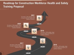 Implementing Safety Construction Roadmap For Construction Workforce Health And Safety Training Proposal Icons PDF