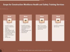 Implementing Safety Construction Scope For Construction Workforce Health And Safety Training Services Portrait PDF