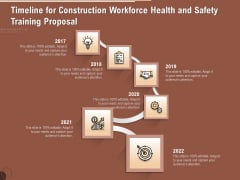 Implementing Safety Construction Timeline For Construction Workforce Health And Safety Training Proposal Structure PDF