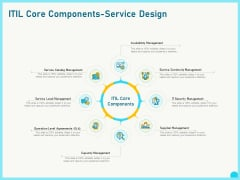 Implementing Service Level Management With ITIL Core Components Service Design Introduction PDF