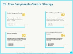 Implementing Service Level Management With ITIL Core Components Service Strategy Brochure PDF