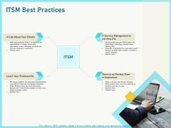 Implementing Service Level Management With ITIL ITSM Best Practices Ppt PowerPoint Presentation Portfolio Model PDF