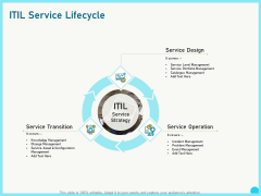 Implementing Service Level Management With ITIL Service Lifecycle Ppt PowerPoint Presentation Layouts Outfit PDF