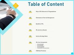 Implementing Service Level Management With ITIL Table Of Content Ppt PowerPoint Presentation Template PDF
