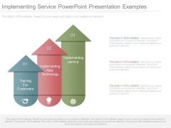 Implementing Service Powerpoint Presentation Examples