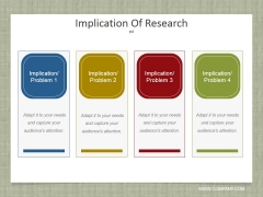 Implication Of Research Ppt PowerPoint Presentation Layouts Template