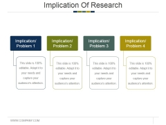 Implication Of Research Ppt PowerPoint Presentation Styles Graphics