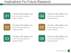 Implications For Future Research Ppt PowerPoint Presentation Gallery Designs Download