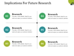 Implications For Future Research Ppt PowerPoint Presentation Gallery Display