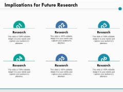 Implications For Future Research Ppt PowerPoint Presentation Infographic Template Slide Portrait