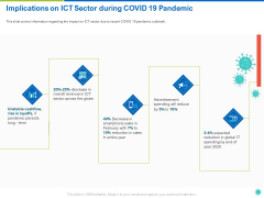 Implications On ICT Sector During COVID 19 Pandemic Ppt Ideas Show PDF