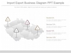Import Export Business Diagram Ppt Example