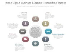 Import Export Business Example Presentation Images