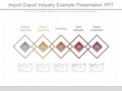 Import Export Industry Example Presentation Ppt